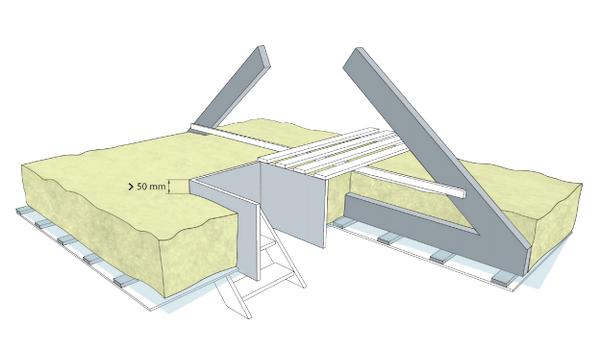 Isover granulat isolering i hulrum og under gulve